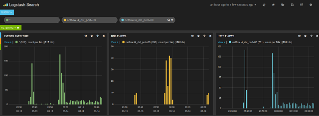 Kibana Screen Shot